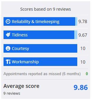 checkatrade scores 09/2017